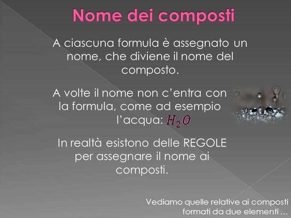 Nome dei composti A ciascuna formula è assegnato un nome, che diviene il nome del composto.
