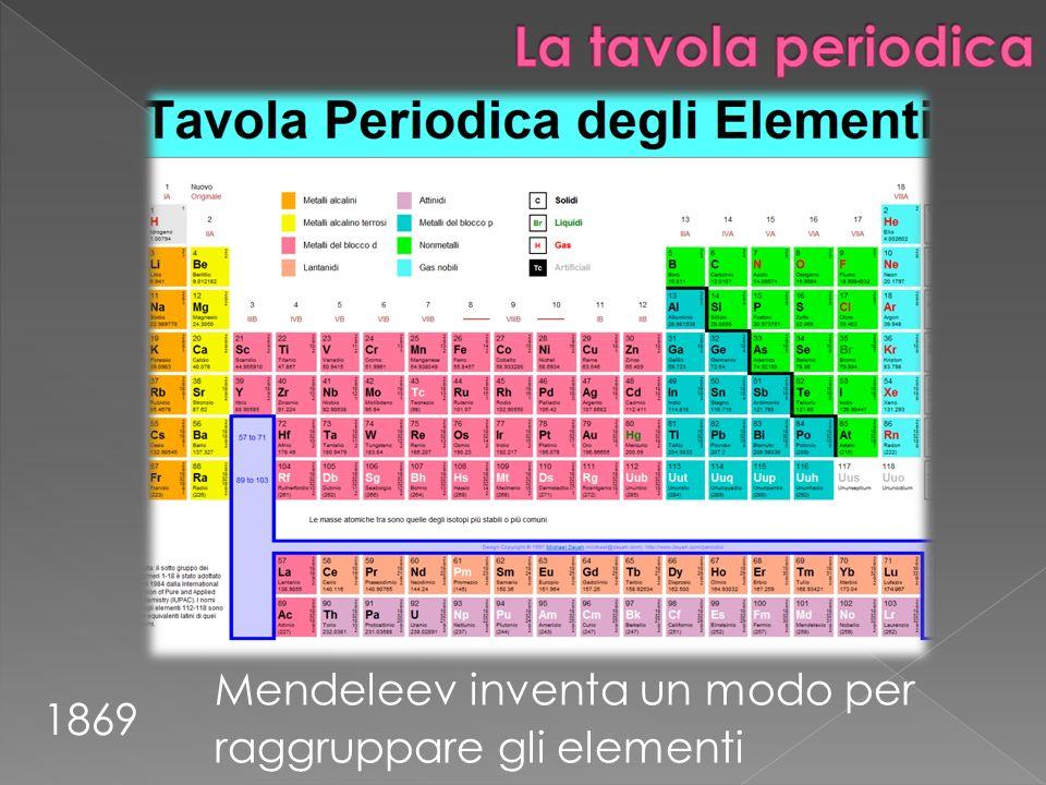 Sono tutti contenuti nella tavola periodica degli elementi - Tavola periodica per bambini ...