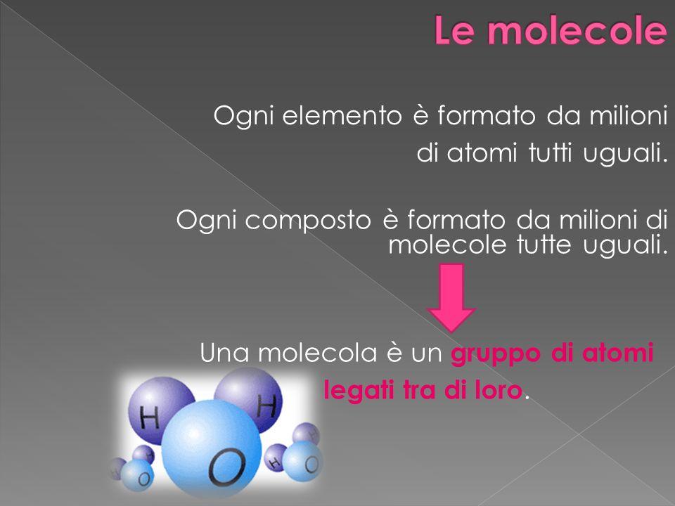 Una molecola è un gruppo di atomi