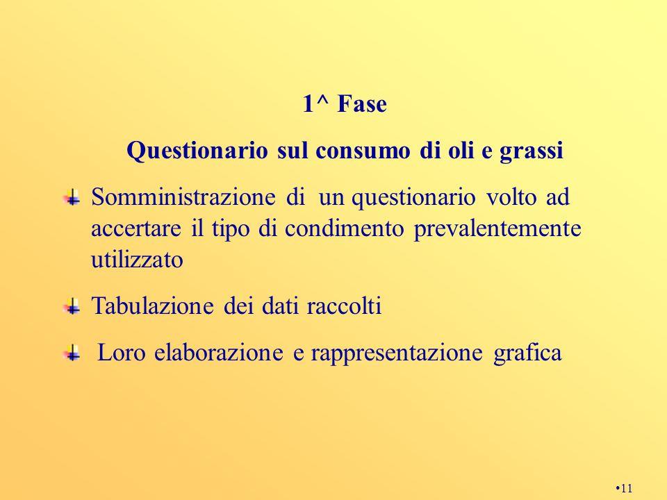 Questionario sul consumo di oli e grassi