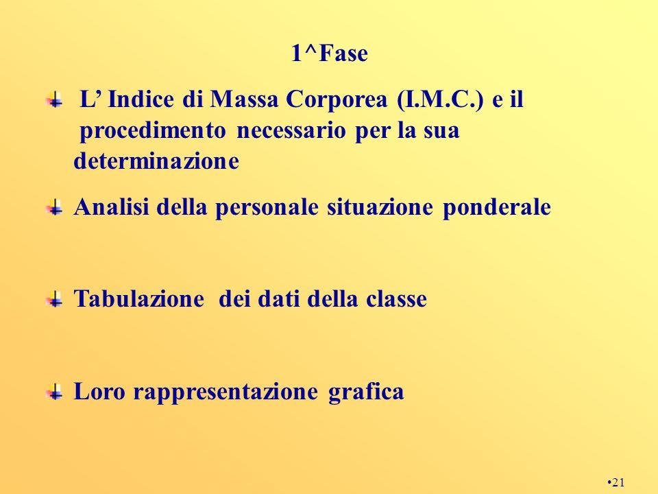 1^Fase L' Indice di Massa Corporea (I.M.C.) e il procedimento necessario per la sua determinazione.
