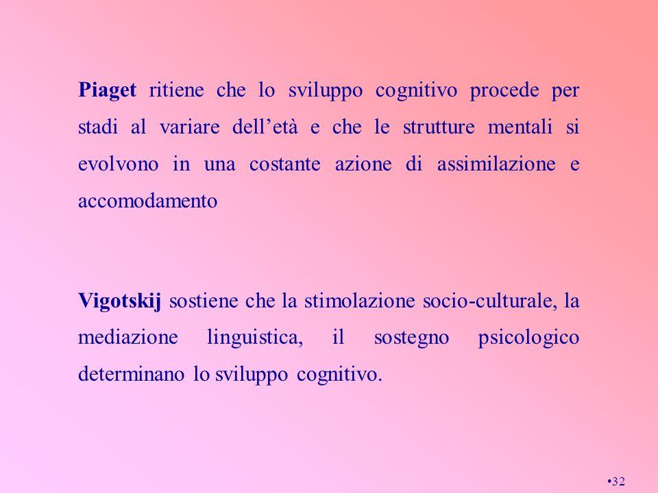 Piaget ritiene che lo sviluppo cognitivo procede per stadi al variare dell'età e che le strutture mentali si evolvono in una costante azione di assimilazione e accomodamento