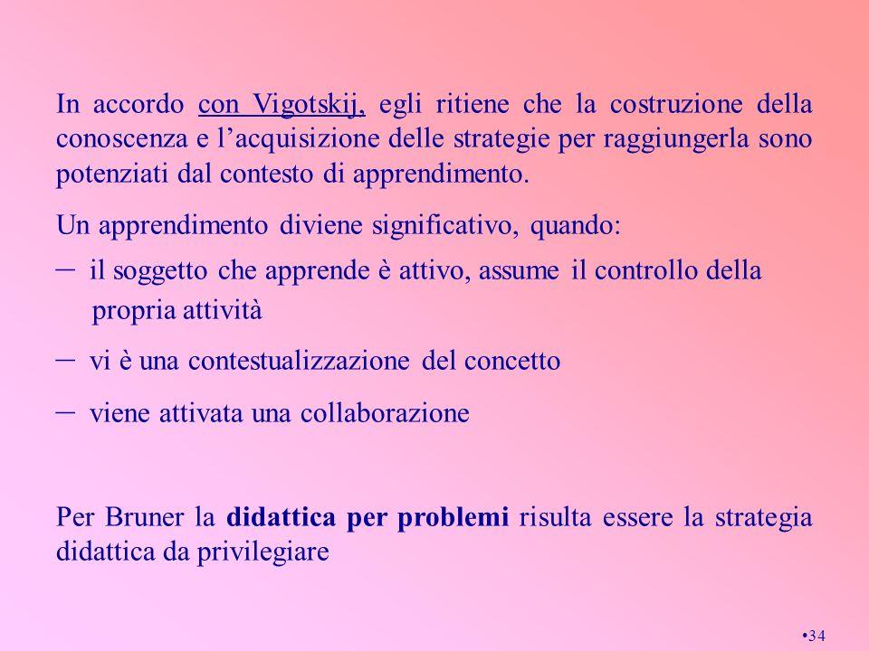 In accordo con Vigotskij, egli ritiene che la costruzione della conoscenza e l'acquisizione delle strategie per raggiungerla sono potenziati dal contesto di apprendimento.