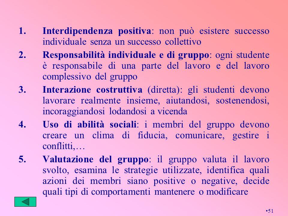Interdipendenza positiva: non può esistere successo individuale senza un successo collettivo