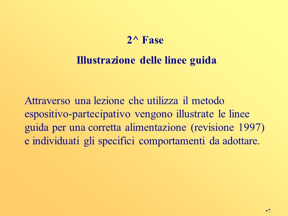 Illustrazione delle linee guida