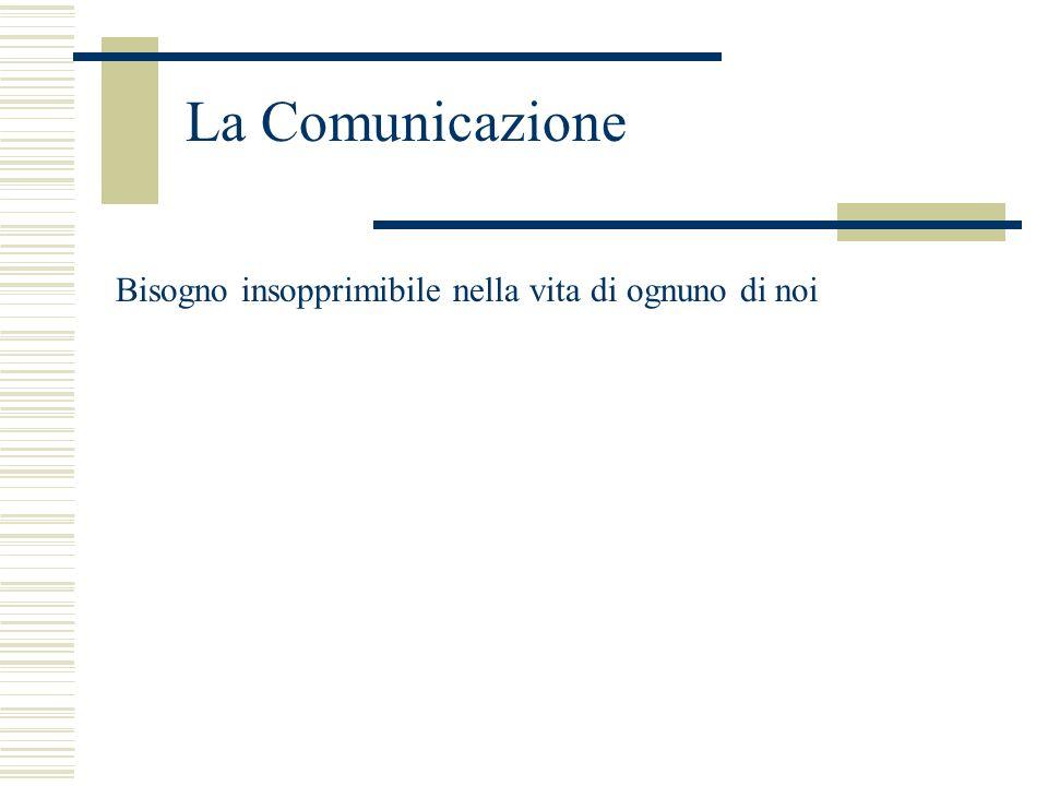 La Comunicazione Bisogno insopprimibile nella vita di ognuno di noi