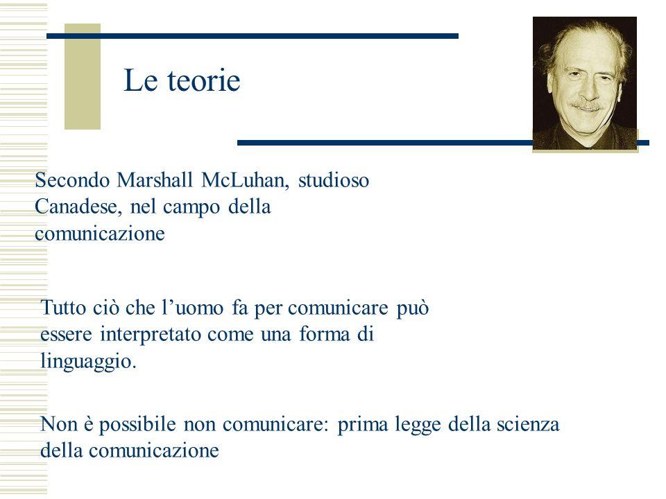 Le teorie Secondo Marshall McLuhan, studioso Canadese, nel campo della comunicazione.