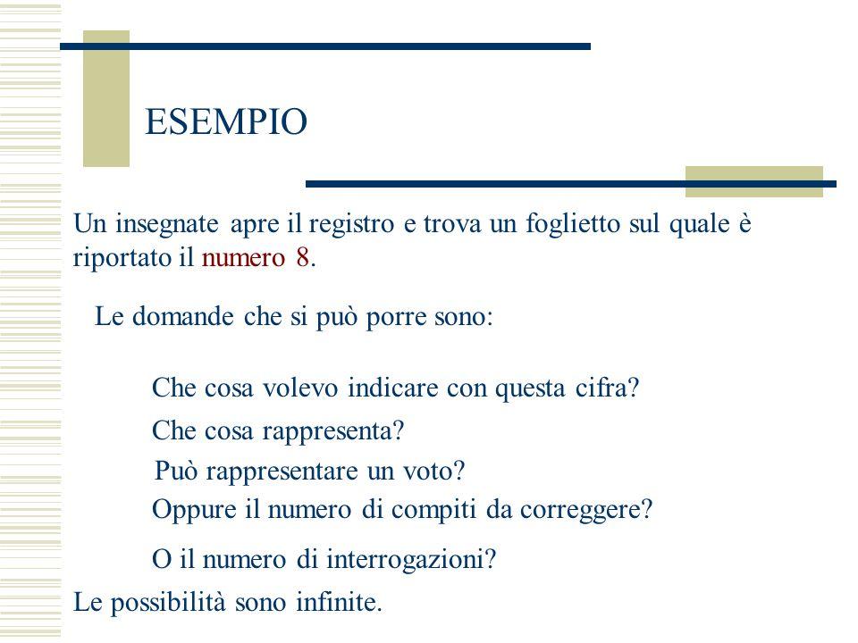 ESEMPIO Un insegnate apre il registro e trova un foglietto sul quale è riportato il numero 8. Le domande che si può porre sono: