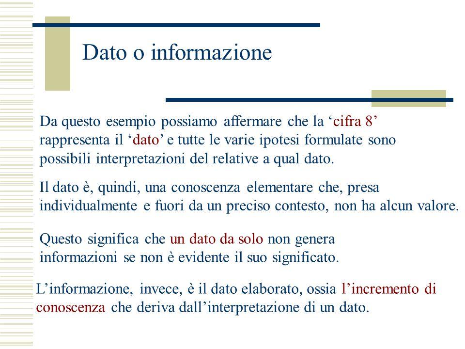 Dato o informazione