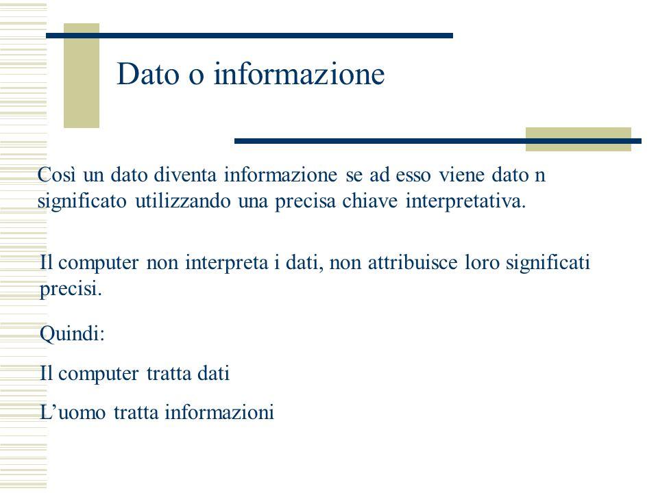 Dato o informazione Così un dato diventa informazione se ad esso viene dato n significato utilizzando una precisa chiave interpretativa.