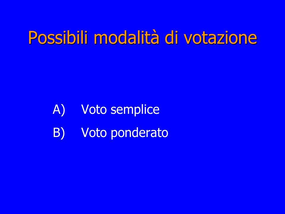 Possibili modalità di votazione