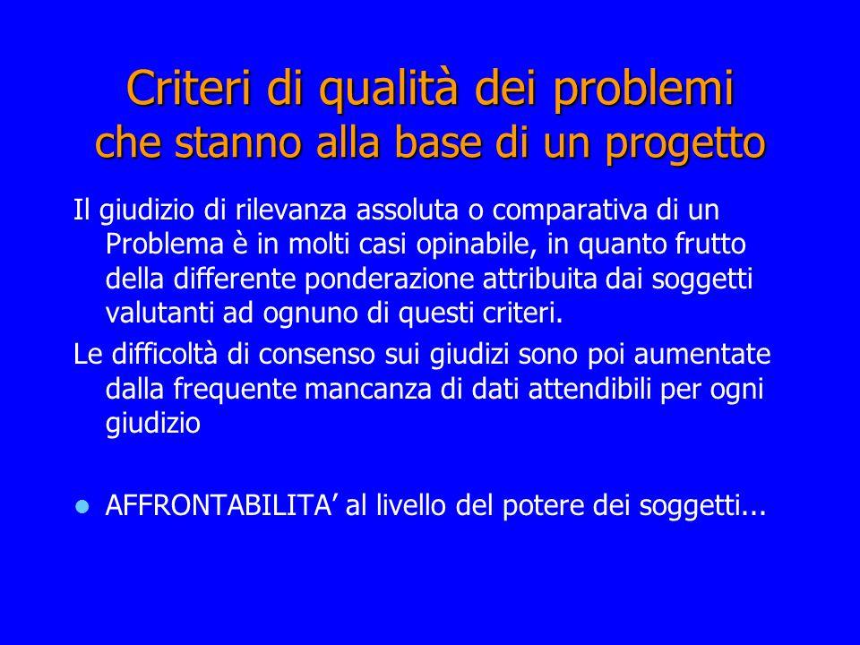 Criteri di qualità dei problemi che stanno alla base di un progetto