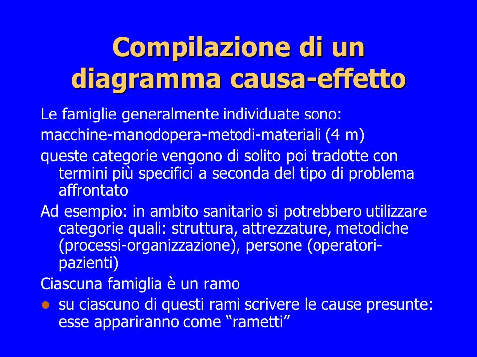 Compilazione di un diagramma causa-effetto