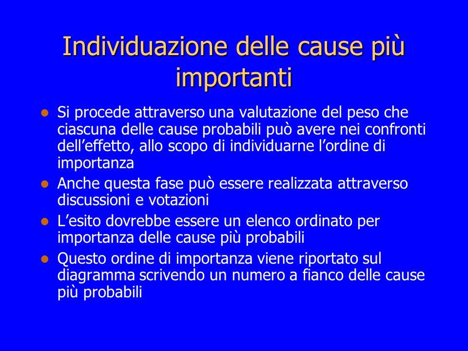 Individuazione delle cause più importanti