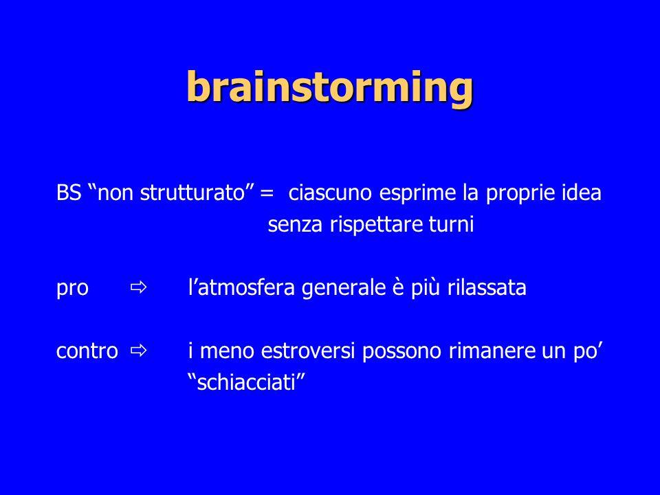brainstorming BS non strutturato = ciascuno esprime la proprie idea