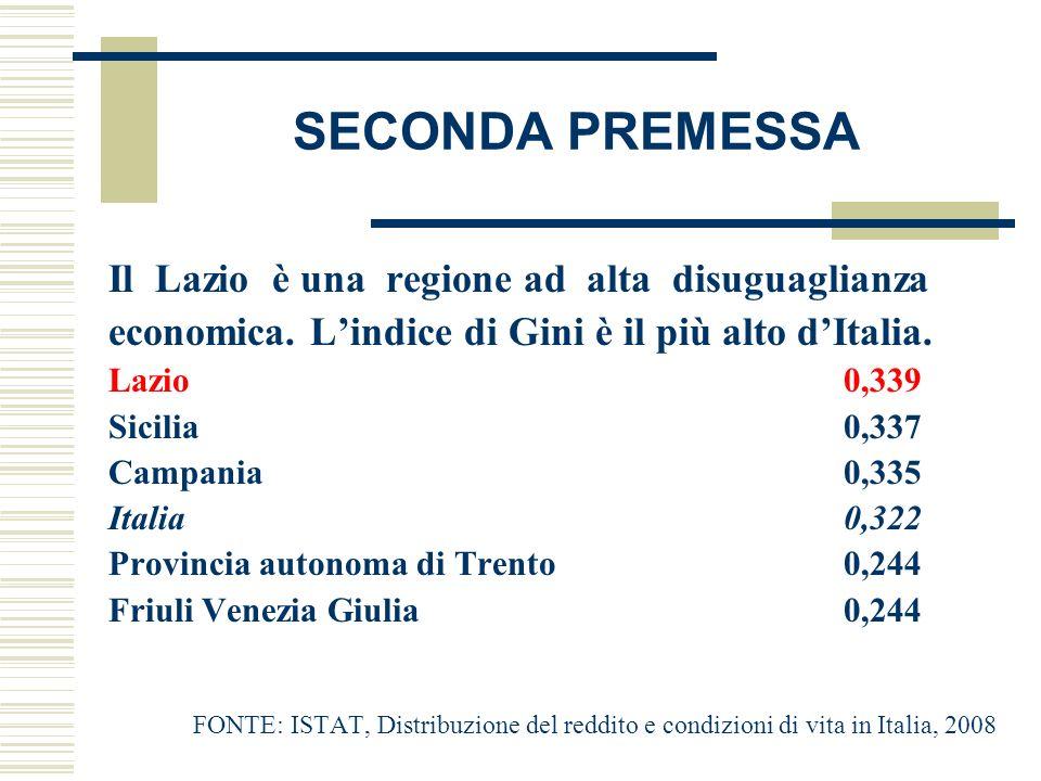 SECONDA PREMESSA Il Lazio è una regione ad alta disuguaglianza