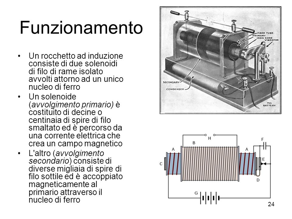 FunzionamentoUn rocchetto ad induzione consiste di due solenoidi di filo di rame isolato avvolti attorno ad un unico nucleo di ferro.