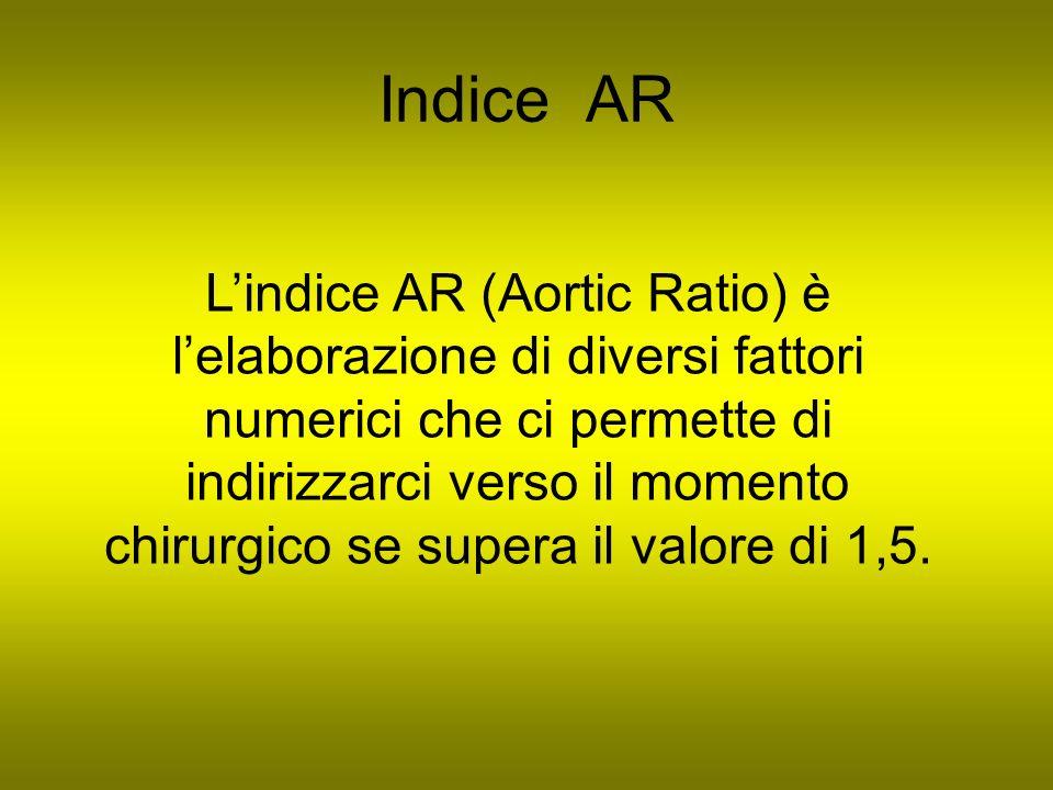 Indice AR