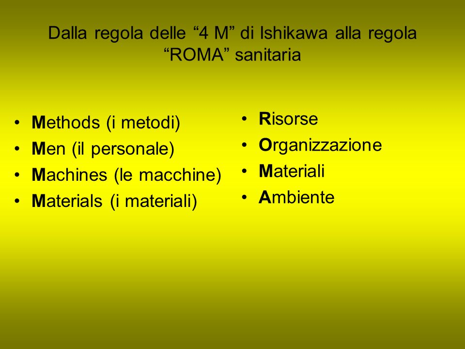 Dalla regola delle 4 M di Ishikawa alla regola ROMA sanitaria