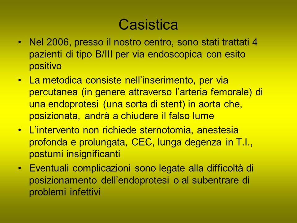Casistica Nel 2006, presso il nostro centro, sono stati trattati 4 pazienti di tipo B/III per via endoscopica con esito positivo.