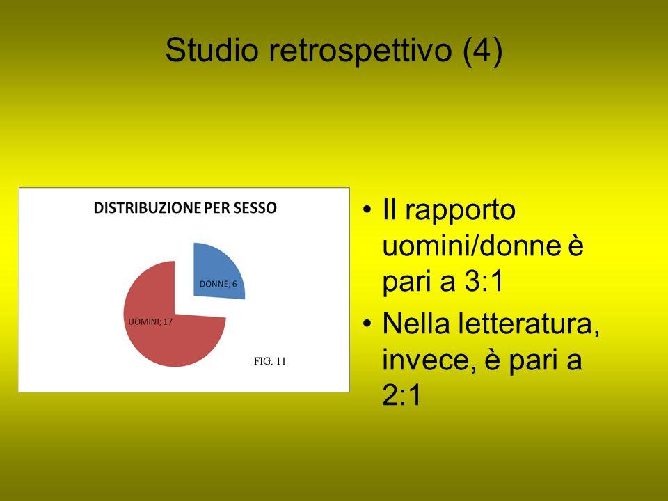 Studio retrospettivo (4)