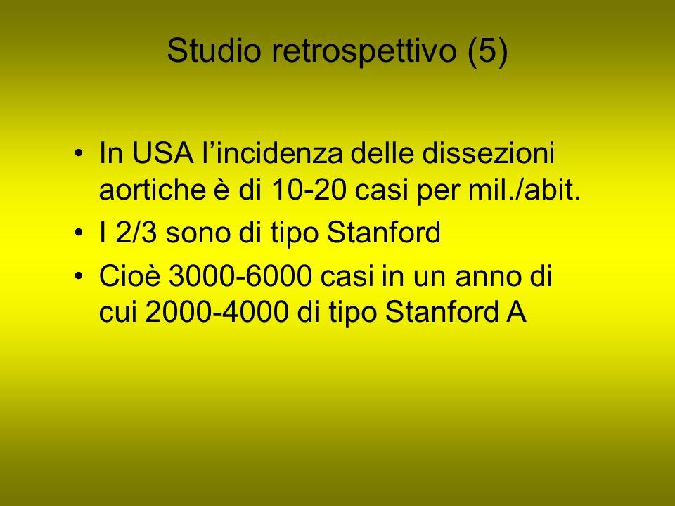Studio retrospettivo (5)