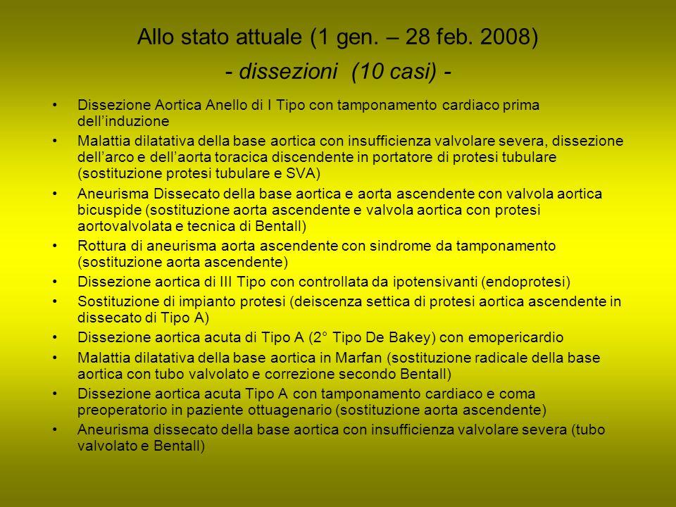 Allo stato attuale (1 gen. – 28 feb. 2008) - dissezioni (10 casi) -