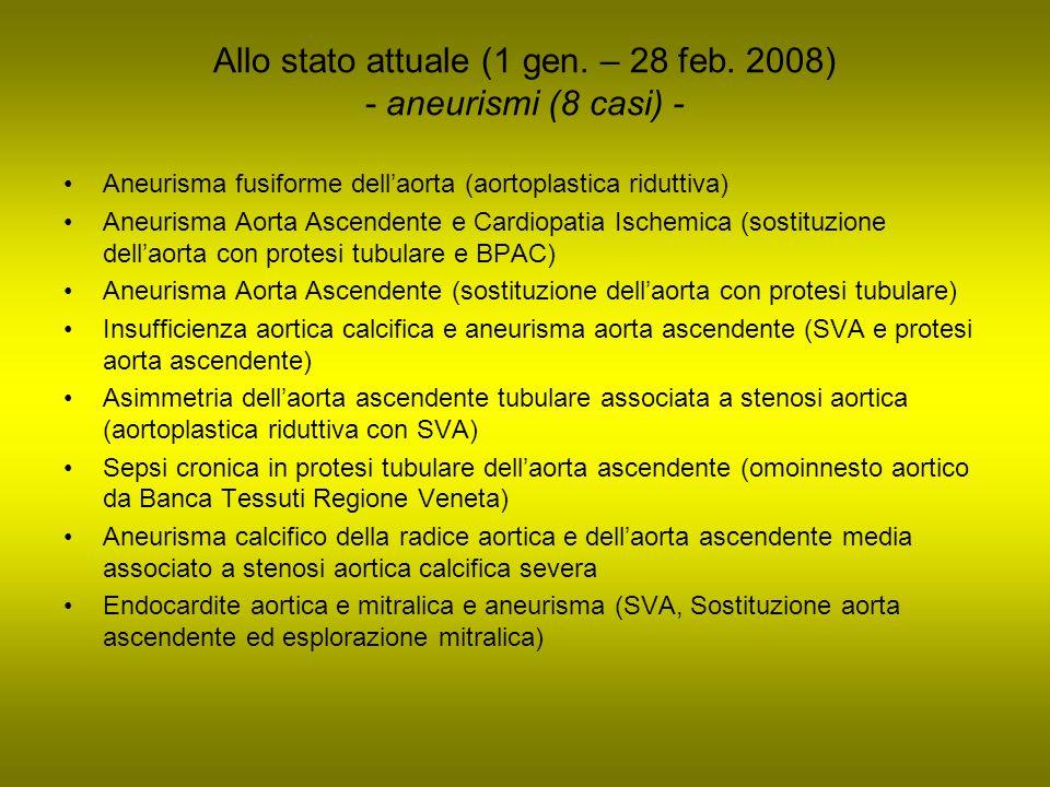 Allo stato attuale (1 gen. – 28 feb. 2008) - aneurismi (8 casi) -
