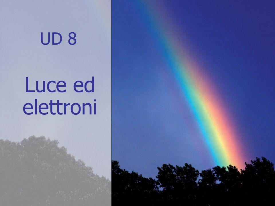 UD 8 Luce ed elettroni