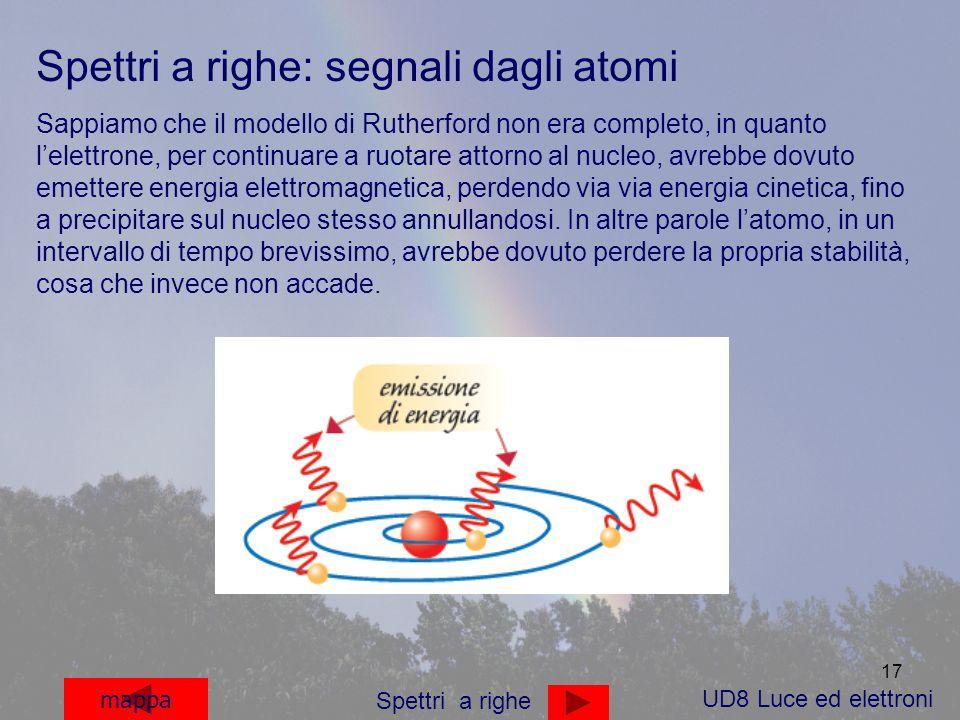 Spettri a righe: segnali dagli atomi