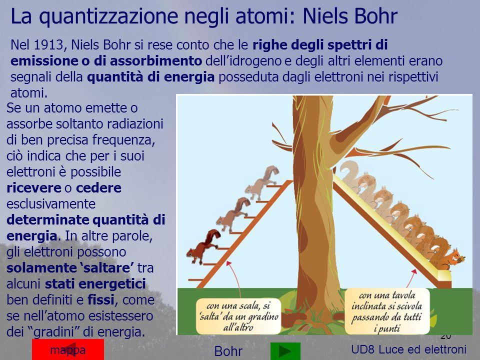 La quantizzazione negli atomi: Niels Bohr