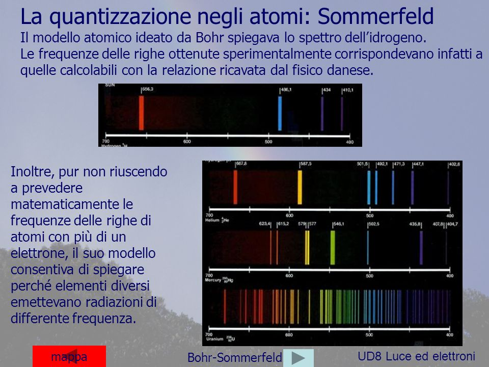 La quantizzazione negli atomi: Sommerfeld