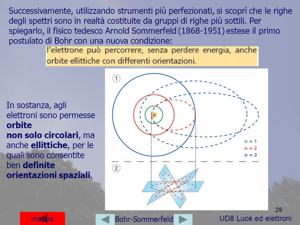In sostanza, agli elettroni sono permesse orbite