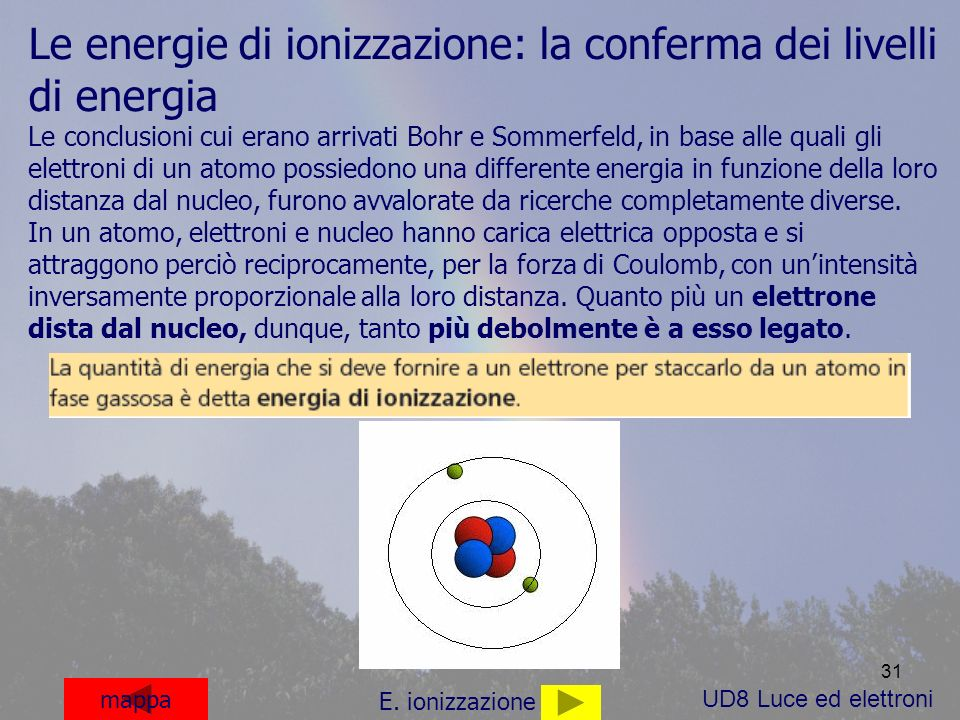 Le energie di ionizzazione: la conferma dei livelli di energia