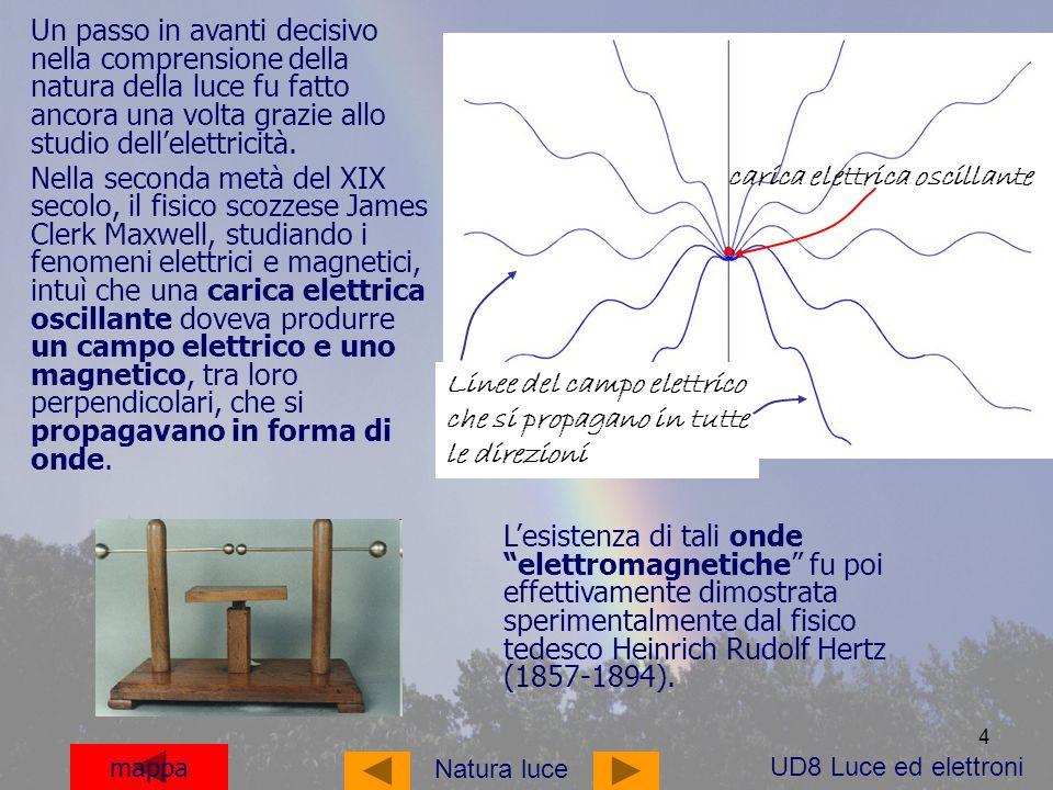 carica elettrica oscillante