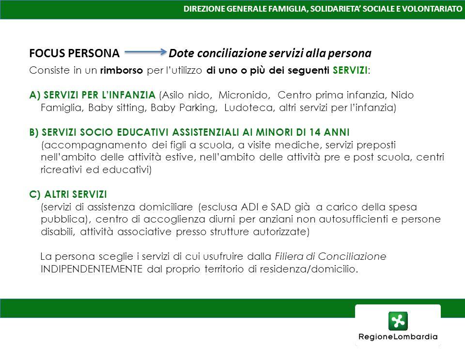 FOCUS PERSONA Dote conciliazione servizi alla persona