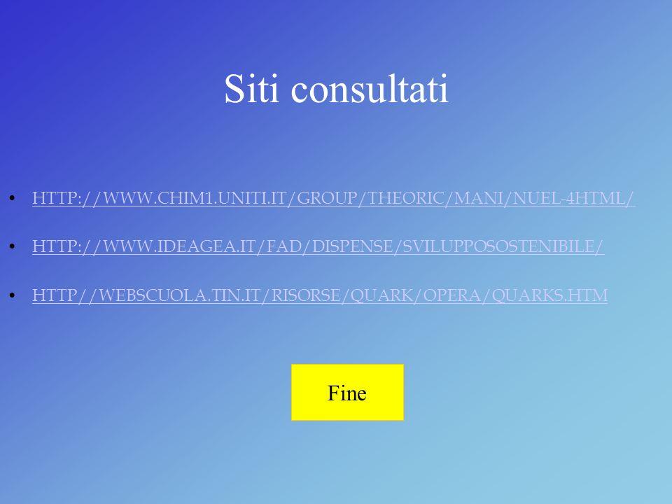 Siti consultatiHTTP://WWW.CHIM1.UNITI.IT/GROUP/THEORIC/MANI/NUEL-4HTML/ HTTP://WWW.IDEAGEA.IT/FAD/DISPENSE/SVILUPPOSOSTENIBILE/