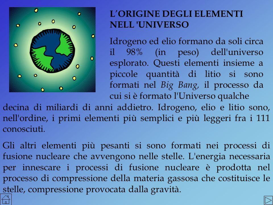 L'ORIGINE DEGLI ELEMENTI NELL UNIVERSO