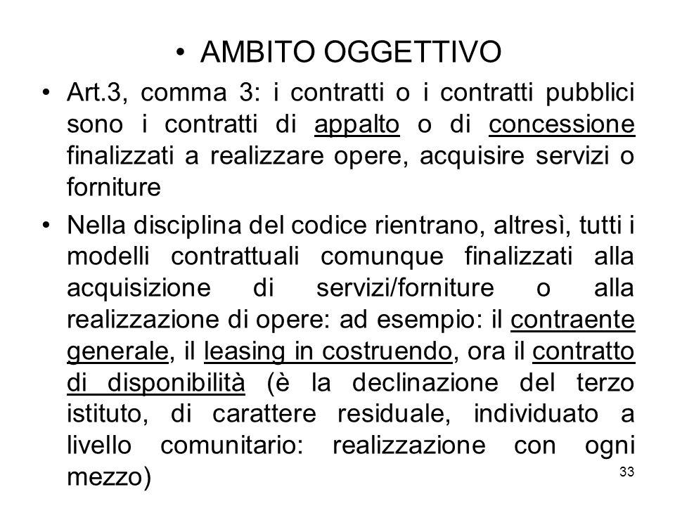 AMBITO OGGETTIVO