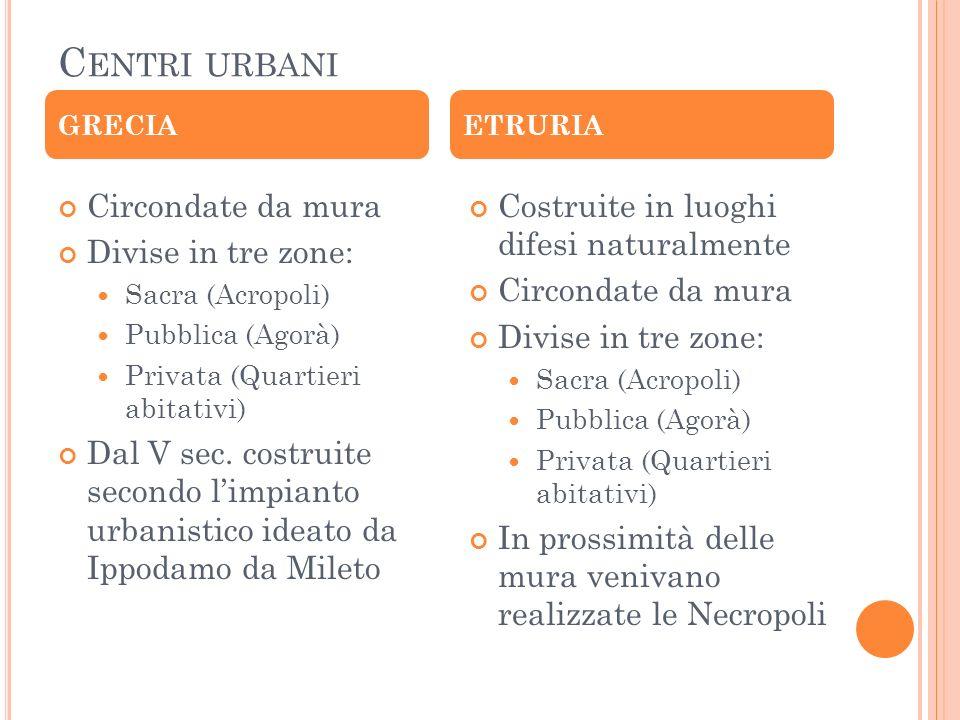 Centri urbani Circondate da mura Divise in tre zone: