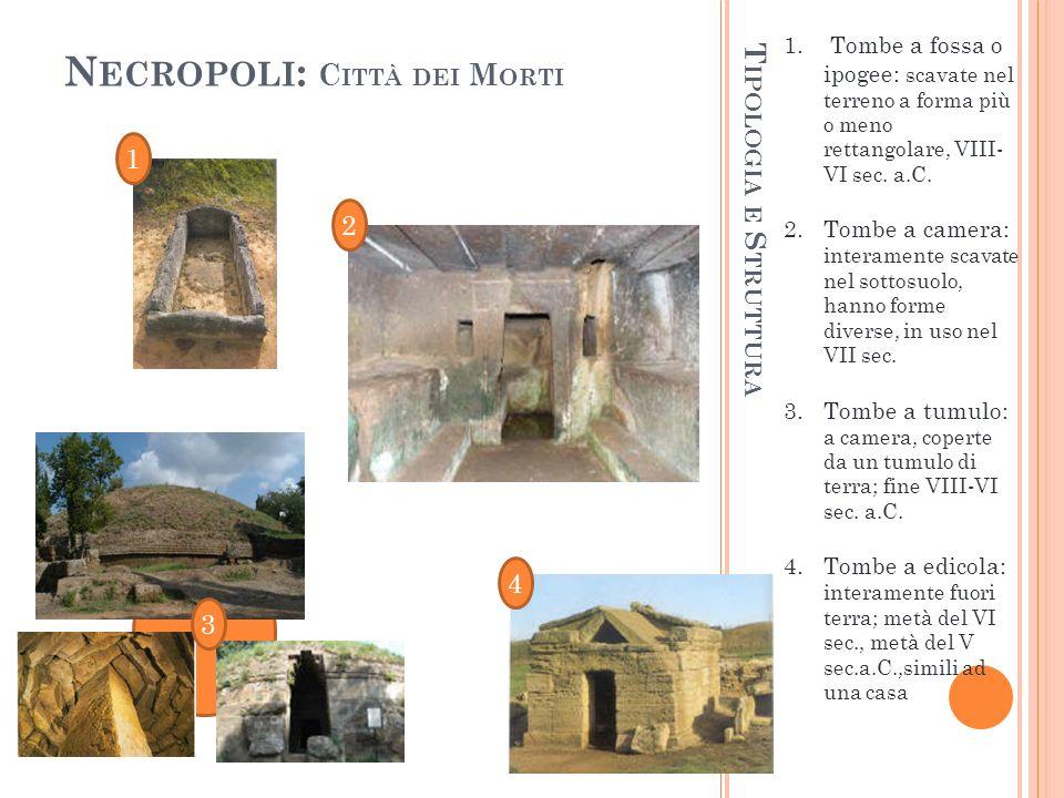 Necropoli: Città dei Morti
