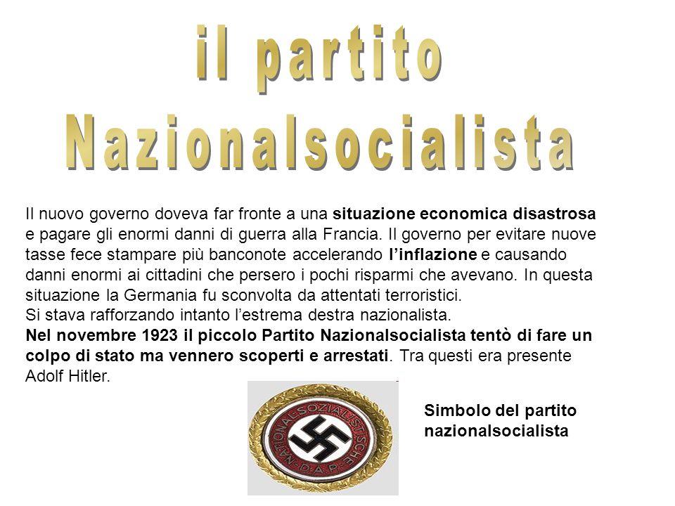 il partito Nazionalsocialista