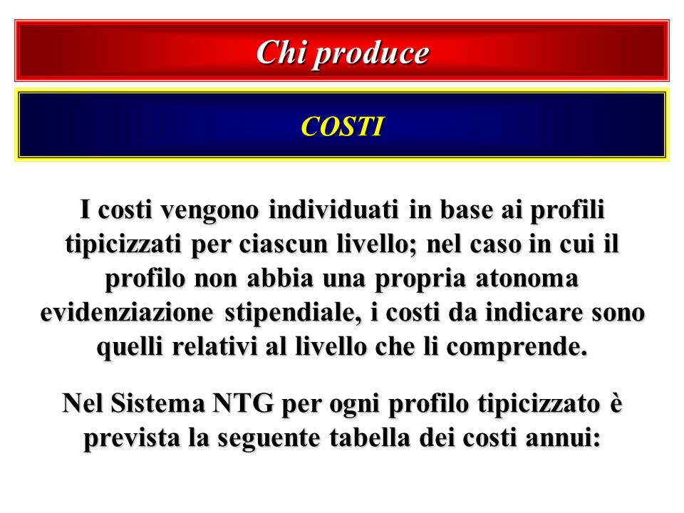 Chi produce COSTI.
