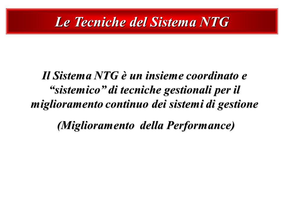 Le Tecniche del Sistema NTG (Miglioramento della Performance)