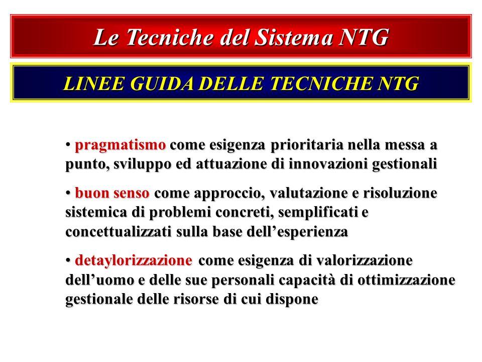 Le Tecniche del Sistema NTG LINEE GUIDA DELLE TECNICHE NTG