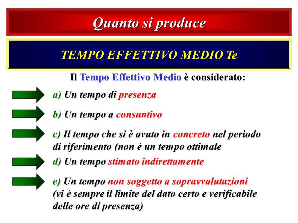 TEMPO EFFETTIVO MEDIO Te Il Tempo Effettivo Medio è considerato: