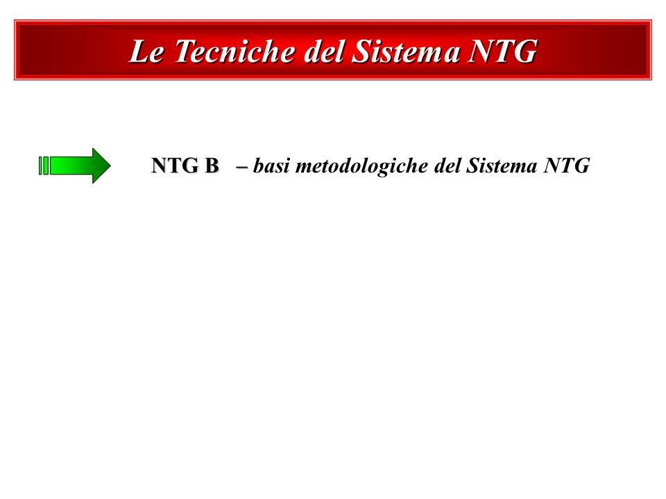 Le Tecniche del Sistema NTG