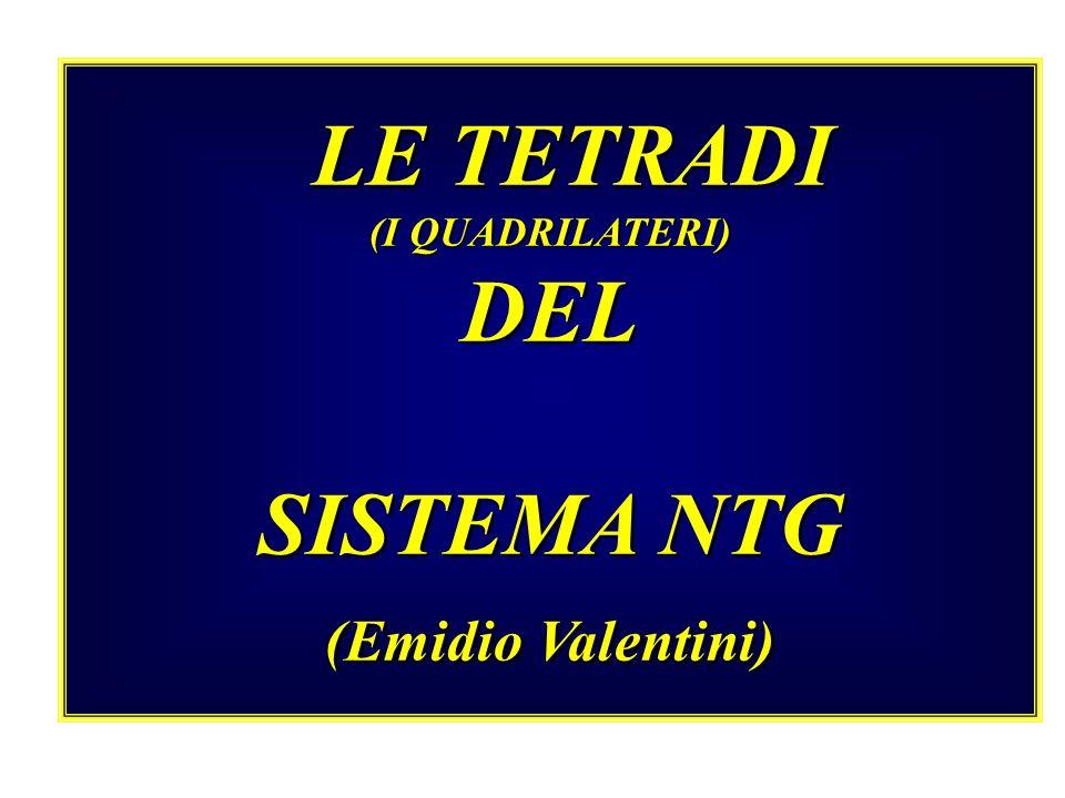 LE TETRADI DEL SISTEMA NTG