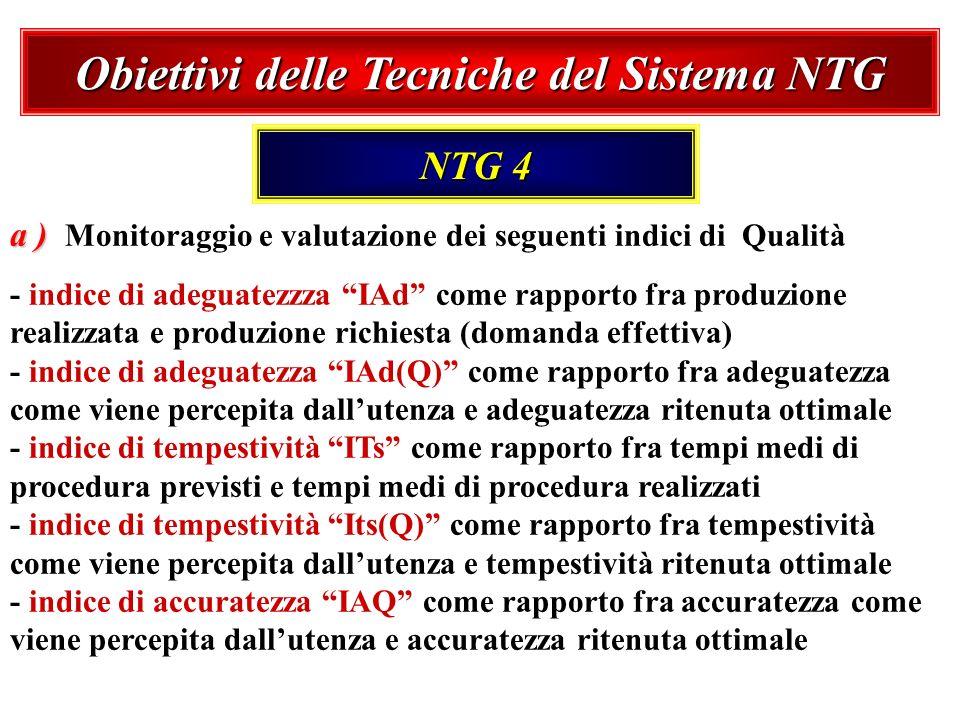 Obiettivi delle Tecniche del Sistema NTG