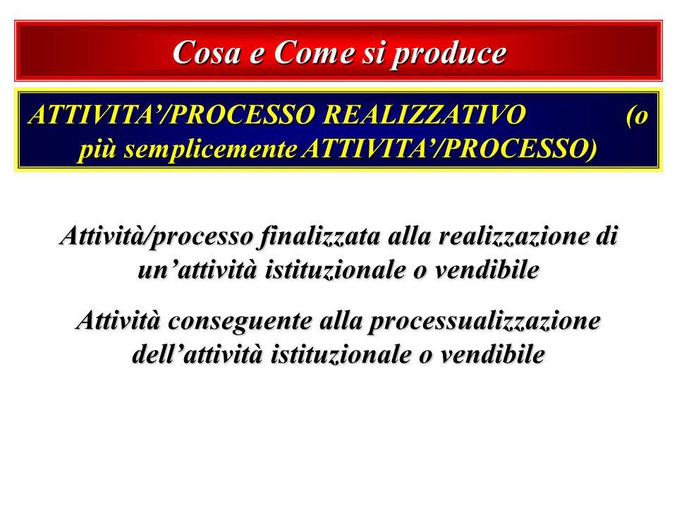 Cosa e Come si produce ATTIVITA'/PROCESSO REALIZZATIVO (o più semplicemente ATTIVITA'/PROCESSO)